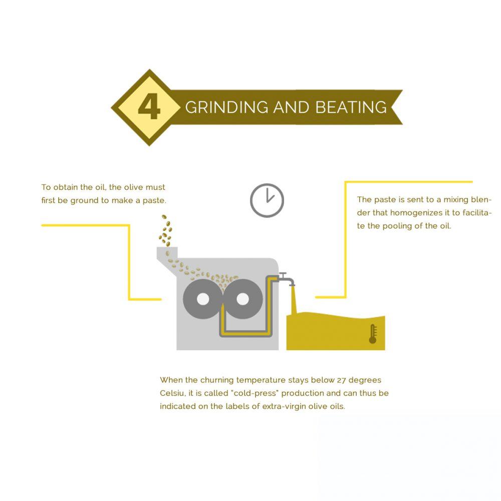 05 – Manufacturing process